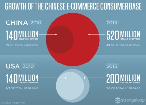 china_infographic3